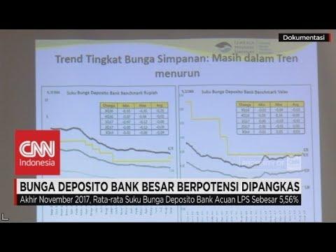 Bunga Deposito Bank Besar Berpotensi Dipangkas - YouTube