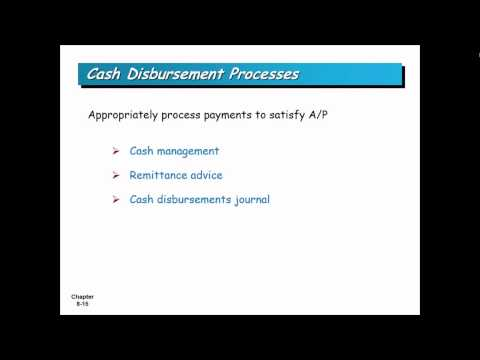 Accounting Information System- Lecture 12
