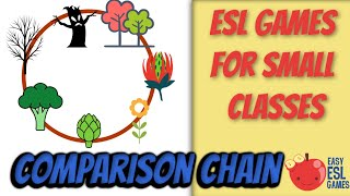 ESL Games for Small Classes | Comparison Chain 2017 | Easy ESL Games