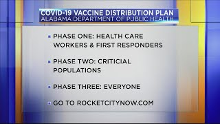 Covid vaccine update: alabama dept. of public health releases its covid-19 vaccination plan