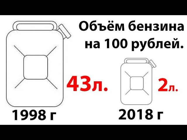 Плюсы жизни в РОССИИ. Да, прикиньте плюсы есть