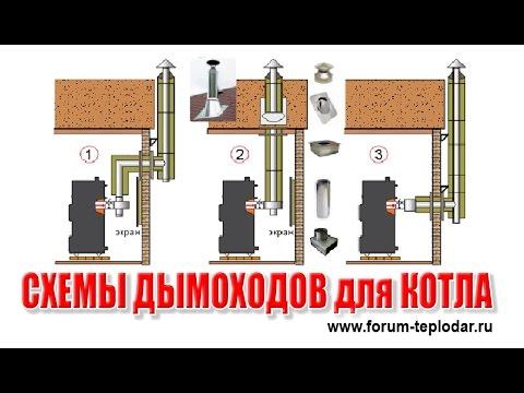 видео: Схемы дымоходов для котла