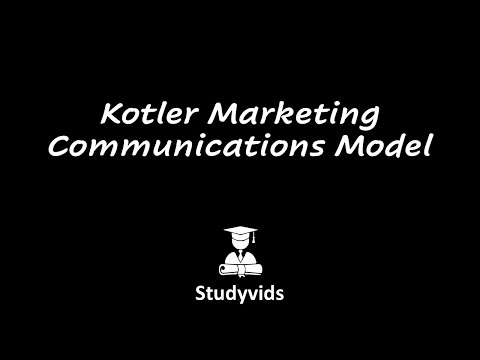 N0204A  Kotler  Marketing Communication Model