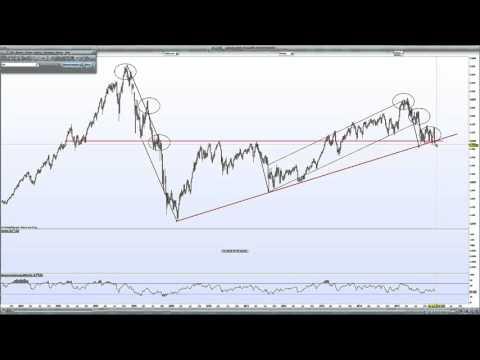 ASX200 Index- Chart Analysis - 17 January 2016
