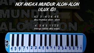 Not Pianika Mundur Alon Alon (Ilux Id)