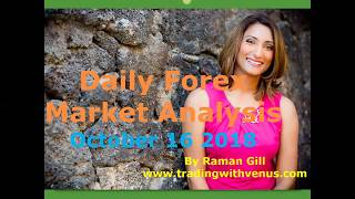 Daily Forex Forecast: October 16 2018