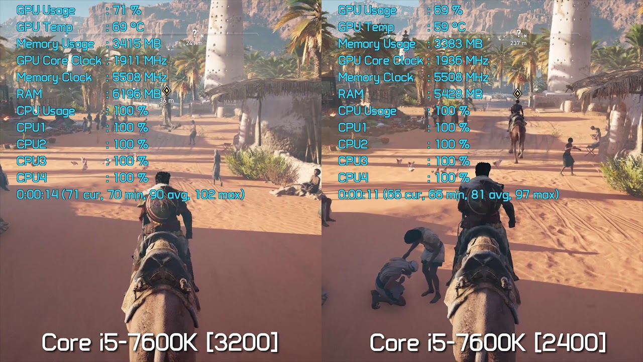Assassin's Creed Origins: How Heavy Is It on Your CPU? - TechSpot