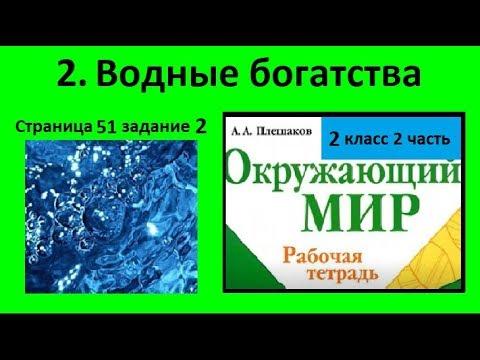 Исток, русло, устье/Водные богатства №2 (Окр.мир 2 класс)