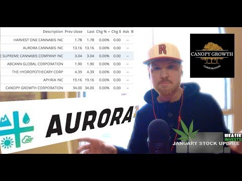 Stock Averages: Canopy Growth, Aphria, Aurora, Supreme & more