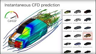 Learning Three-dimensional Flow for Interactive Aerodynamic Design - SIGGRAPH 2018