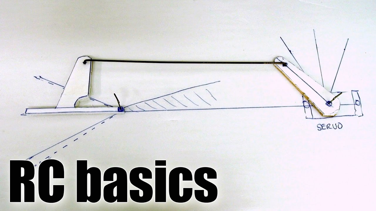 Rc Basics The Importance Of Good Linkage Geometry Youtube