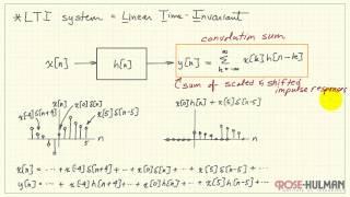 Tutorial: Convolution sum