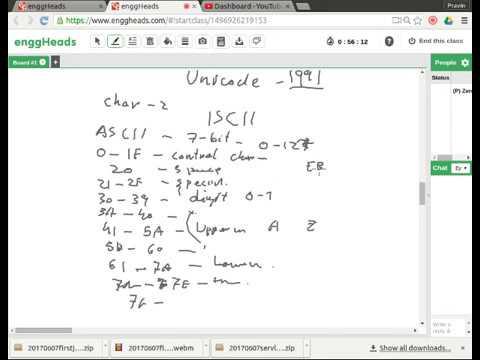Java - char data type, identifiers, unicode escape, UTF-16 encoding