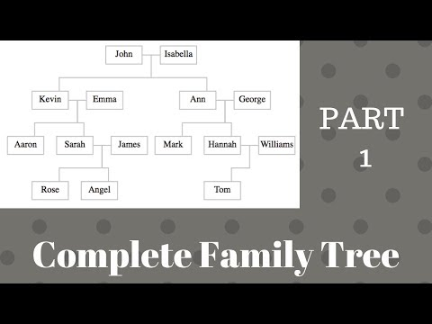 Complete Family Tree - Part 1 (From Udemy D3.js Course)