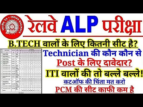 Railway Alp,Technician Official Trade & Qualification wise Vacancy | ITI वालों की तो बल्ले बल्ले!!