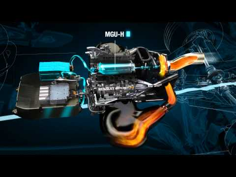 Renault Sport F1 - 2014 Power Unit Decoded