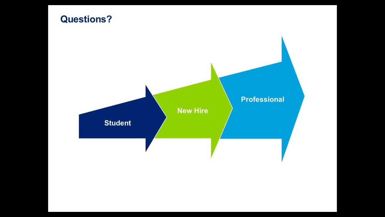 What are 3 essential skills you need for employment?