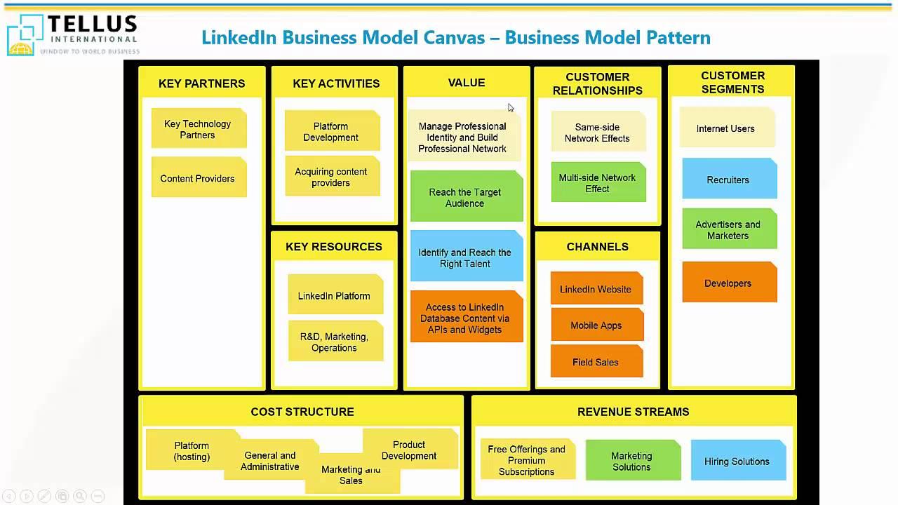 Microsoft Corporation To Change Windows Business Model?
