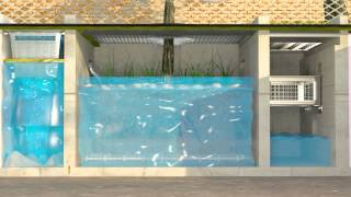 Ecosol Bio Filter - Tertiary Treatment of Stormwater
