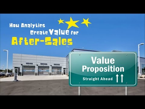How Analytics Create Value for After Sales