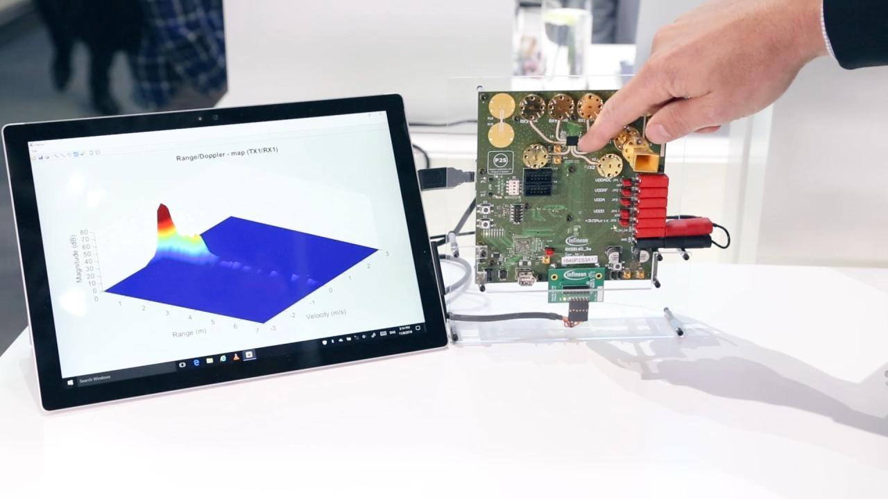 electronica 2016 - Automotive 77 GHz demo system
