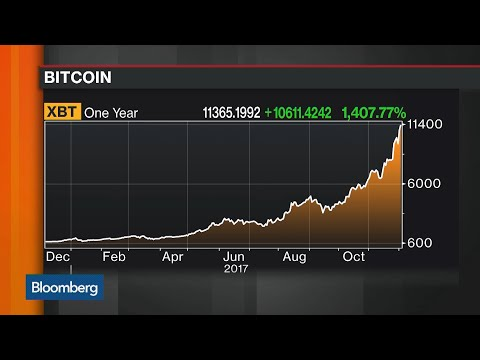 Bitcoin Futures May Be the Next Big Short