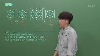 [2020학년도 고2 11월 모의고사 해설강의] 화학Ⅰ…