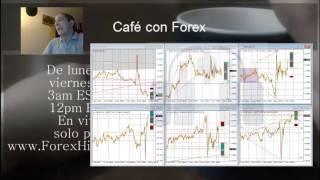 Forex con Café del 10 de Noviembre
