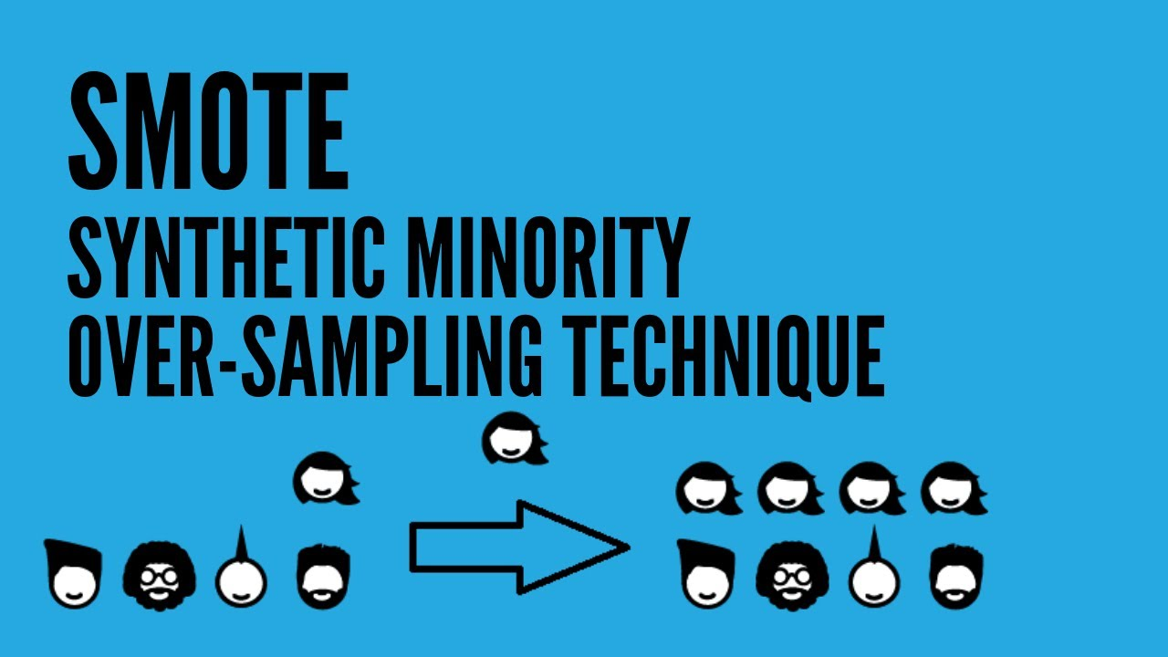 SMOTE (Synthetic Minority Oversampling Technique) for Handling Imbalanced  Datasets