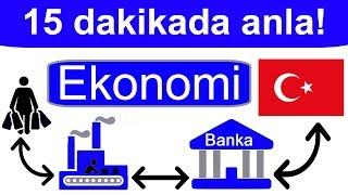 Ekonomi hakkında bilmeniz gerekenler: Türkiye ekonomisi, Enflasyon, ekonomik kriz