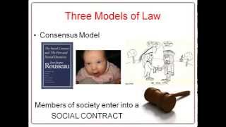 Criminology:  Three Models of Law