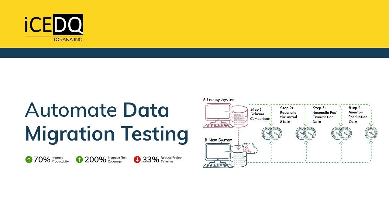 iCEDQ - Data Migration Test Automation Platform