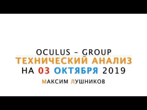 Технический обзор рынка Форекс на 03.10.2019 от Максима Лушникова
