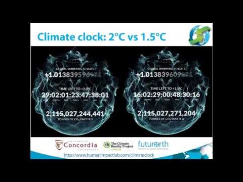 1.5°C – Meeting the Challenge of the Paris Agreement