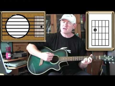 Waterloo Sunset The Kinks Acoustic Guitar Lesson Youtube
