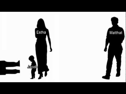 The Genealogy of Jesus Christ (According to Eusebius)
