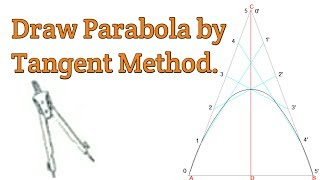 How to Draw Parabola by Tangent Method ? @ b.s patel