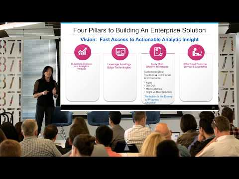 Midwest Data Science Pop-up - Bich-Thuy Le, Allstate - Delivering ...
