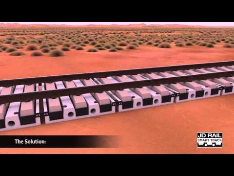 JD Rail Solutions - Smart-Track™