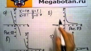 Номер 32 2 Алгебра 8 класс Мордкович