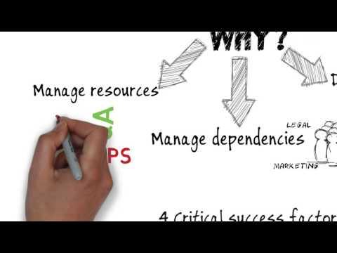 Part 1 Agile release planning - 4 critical success factors
