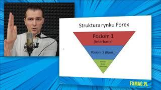 Cena na rynku walutowym Forex | #3 Najlepszy Kurs Analizy Technicznej