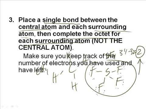 Drawing Lewis Electron dot diagrams