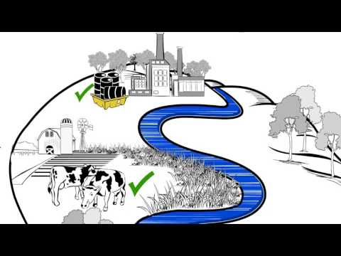 Lake Simcoe Region Conservation Authority - Source Water Protection Whiteboard Video 1