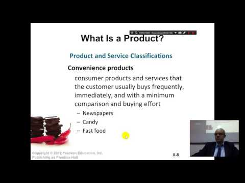 Ch 8 Part 2 | Principles of Marketing | Kotler. Convenience, Shopping, Specialty, Unsought