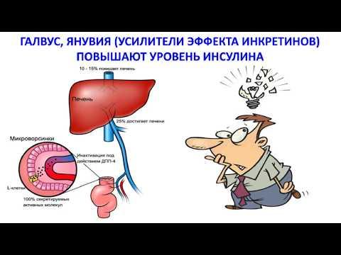 Cитаглиптин