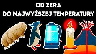 Podróż od zera do najwyższej temperatury na Ziemi
