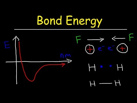 Bond Energy & Bond Length, Forces of Attraction & Repulsion - Chemistry