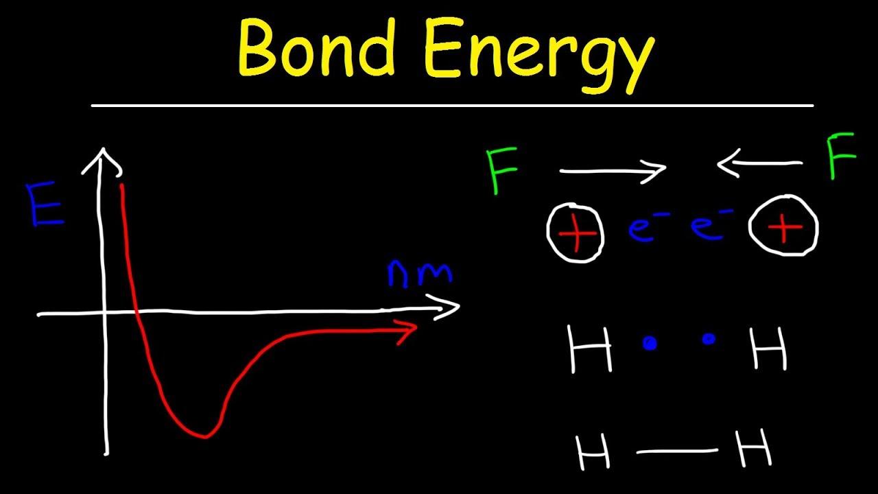 Bond Energy  U0026 Bond Length  Forces Of Attraction