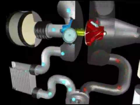 Ford EcoBoost turbocharger animation - YouTube